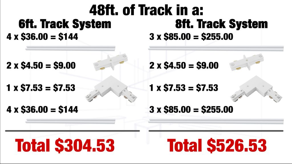 48ft power track cost